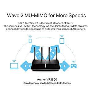 TP-LINK AC2800 Dual Band Wireless MU-MIMO Gigabit VDSL/ADSL